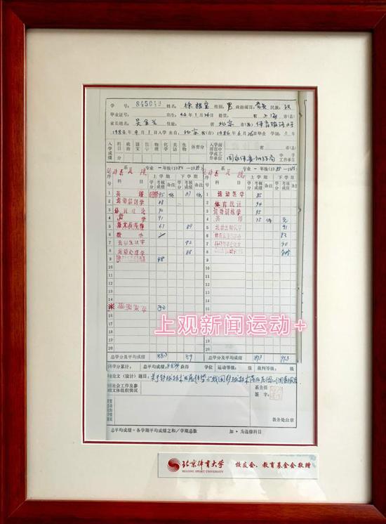 图说:徐根宝大学毕业的总平均成绩为88.94分,各科目成绩都良好。