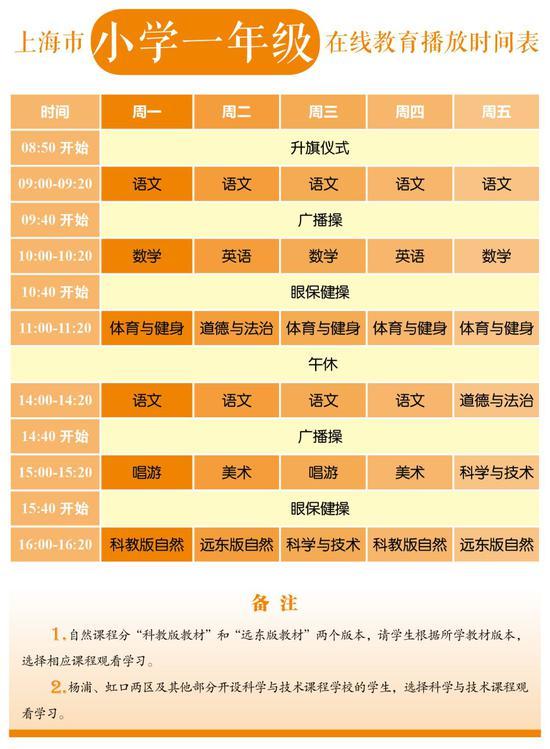 上海市中小学各年级在线教导时光表出炉 详情一览
