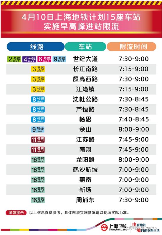 今日早高峰 上海有15座地铁站计划限流 详情一览