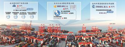 http://www.edaojz.cn/youxijingji/181489.html