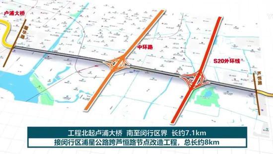 济阳路快速化周五开始3处控制性节点施工 绕行攻略一览