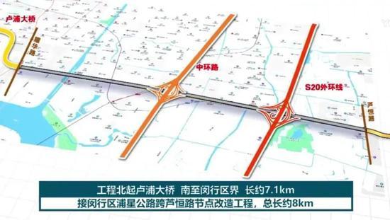 济阳路快速化改建工程29日夜间实施 部分公交临时调整