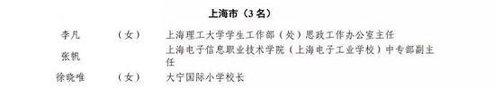 图说:上海入选全国优秀教育工作者名单