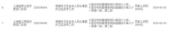 来源/徐汇区政府官网截图