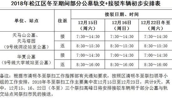 松江将迎16.6万人次冬至祭扫 轨交+短驳出行方案一览