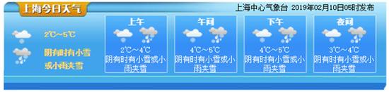 图片来源:上海天气网(下同)