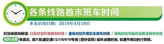 上海地铁全网最新首末班车时刻表公布 周五开始启用