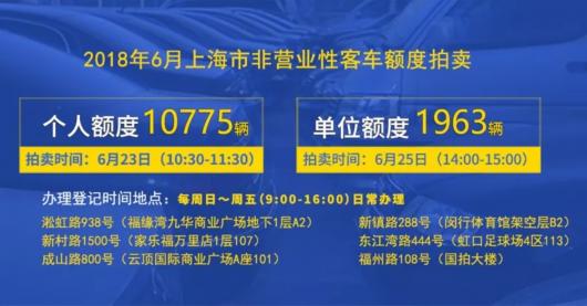 沪6月拍牌23日举行:警示价86300元 个人额度10775辆