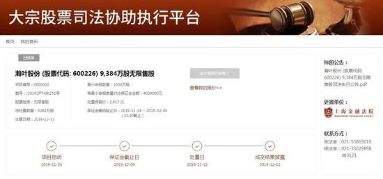 上海金融法院处置首支大宗股票竞买成功 成交价2.74亿