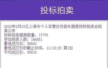 沪牌5月拍卖结果公布:中标率12.1% 平均成交价89818元
