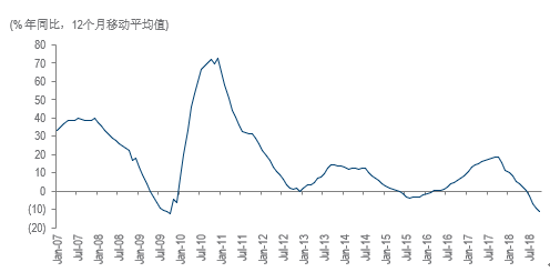 2019经济稳中求进_2019年中国经济展望 房地产仍有巨大投资需求