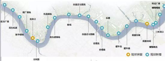 浦东滨江驿站选址