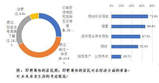上海老人月均志愿服务超9小时 适老化居住环境成期盼