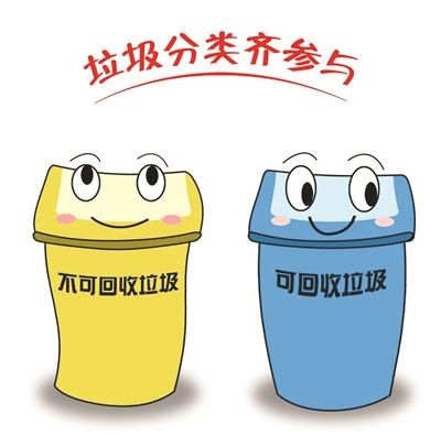 上海垃圾分类实行四分法 生活垃圾分类问题解答