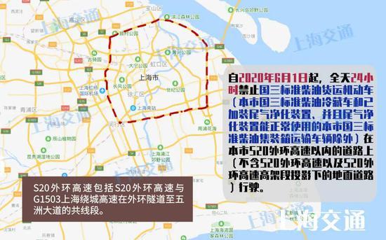 上海6月1日起启动外环限行国三标准柴油货运机动车政策