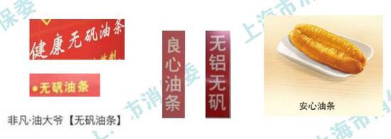 图自上海市消保委(下同)