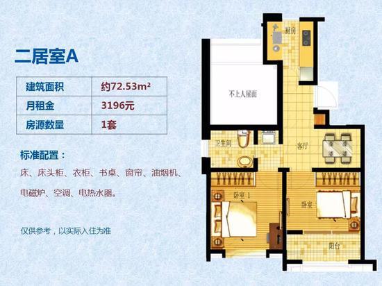 视频:宝山新推234套公租房 最低每月千元可住好房