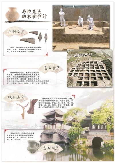资料来源:马桥文化展示馆制图:冯晓瑜