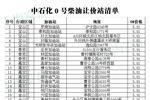 成品油价今天上调 沪上打折加油站一览(图)
