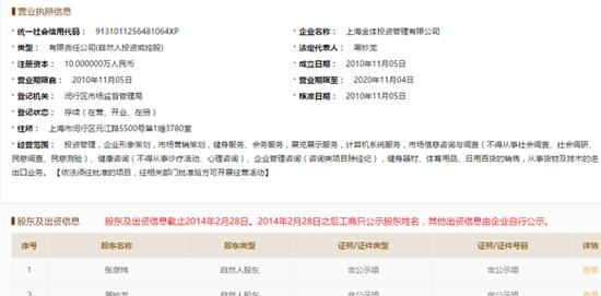 上海工商局网站上查询到的上海金体投资管理有限公司信息