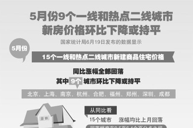 5月房地产市场基本稳定 上海新房二手房价格环比持平