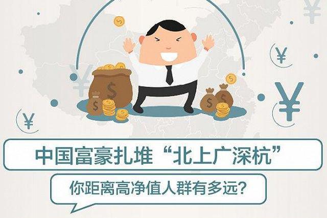 中国富豪扎堆北上广深杭 上海富豪人数排世界第七