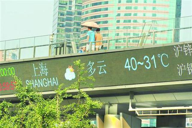 上海今日最高温可冲40℃ 周末最高将跌落至35℃