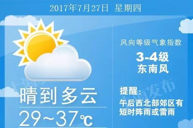 第9号台风形成 申城下周一有望降至35度以下