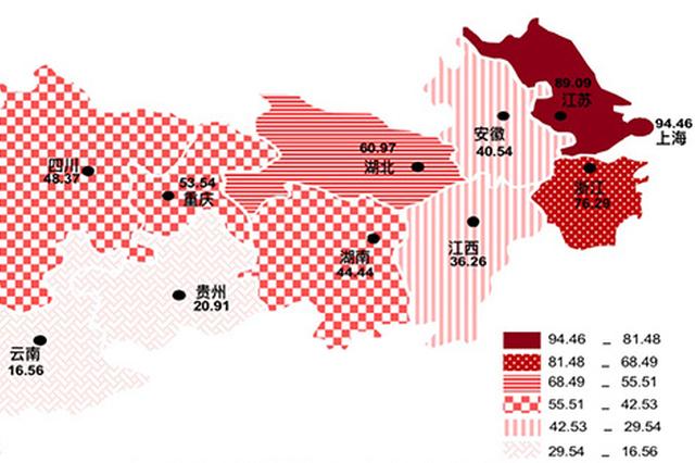 长江经济带城市刷卡消费榜上海居首 月人均9300元