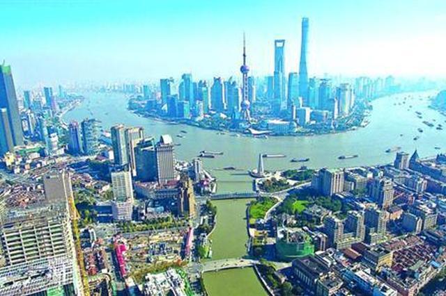 全球金融中心指数排名公布 上海首次进入前十
