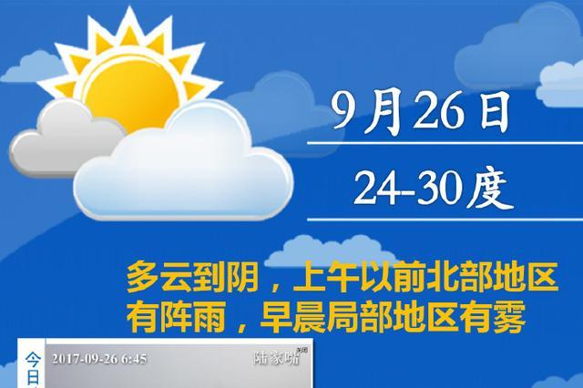 申城连续大雨下半周有望告一段落 气温上演过山车