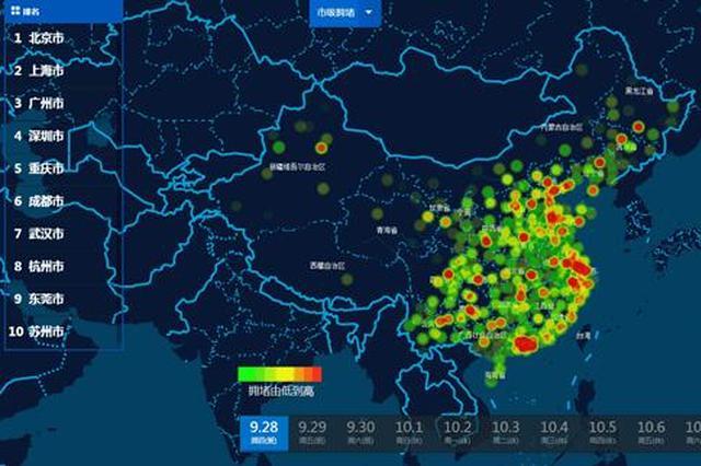 国庆十大易拥堵路段热门景区预测出炉 出行攻略一览