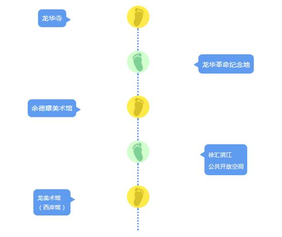 进博会徐汇游览线路推荐:探索千年古迹 游文化走廊