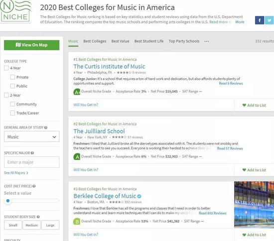 留学访谈官第十期:伯克利音乐学院高材生带你深入音乐世界