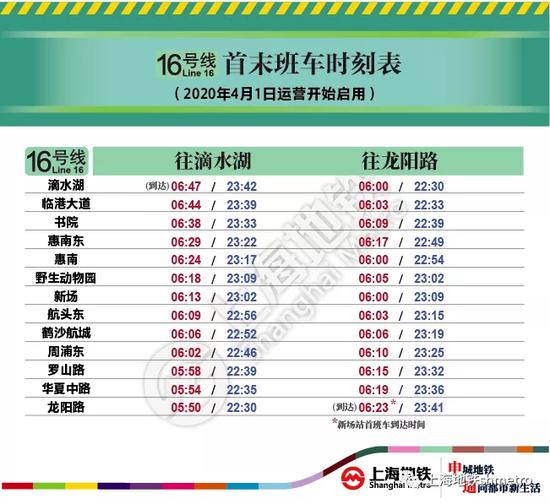 4月1日起 上海地铁16号线全线恢复常态末班车开行