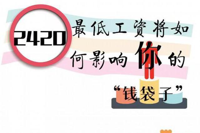 上海4月1日起调整最低工资标准 相关热点问题一览