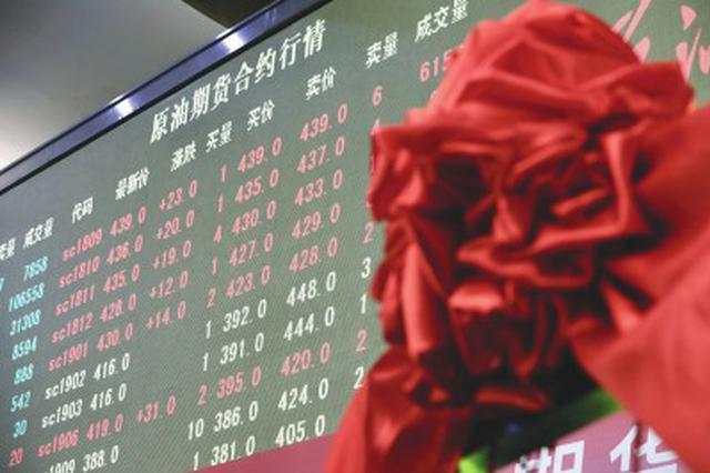 中国原油期货上市首日开门红 开盘10分钟成交量逾万手