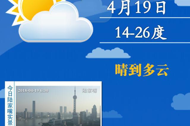 上海今日最高温度达26度 明后两天气温继续回升