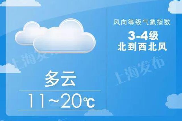 申城天气现V字反转 周三起3天升13度