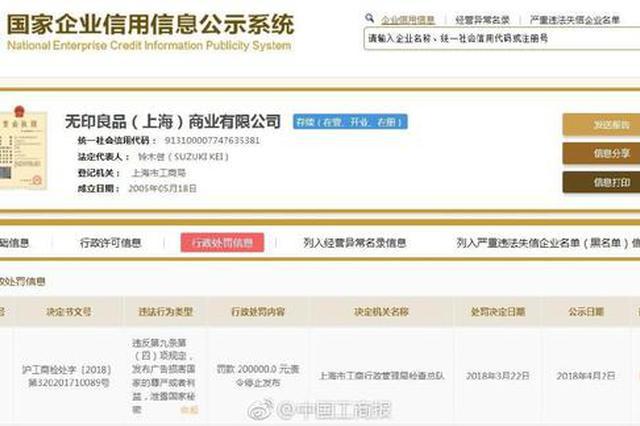 无印良品(上海)因商品标注原产国台湾被罚20万