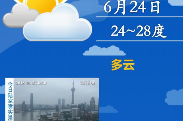 申城下周迎热黄梅:雷雨天气增多 气温上升明显