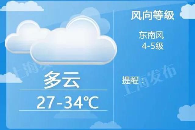 申城将开启40天加长版三伏 未来5天最高温达35度