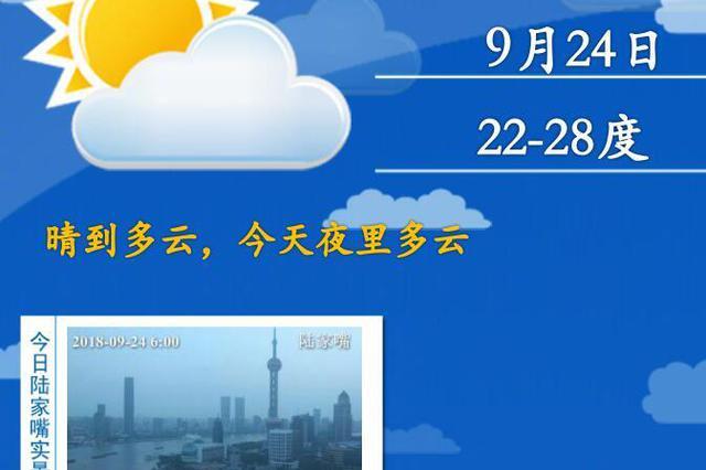 申城气温下降离入秋越来愈近 台风潭美或国庆影响上海