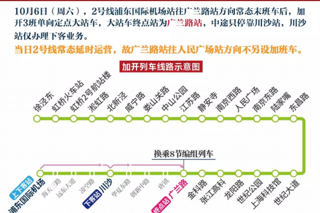 申城迎来国庆长假返程高峰 多条轨交线路延时运营