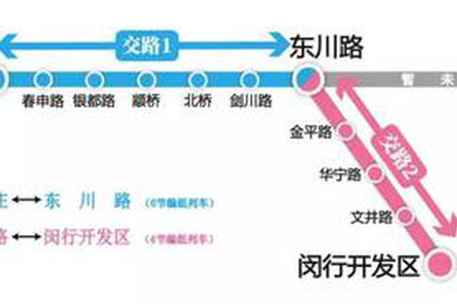 轨交5号线开始分段运行 东川路站换乘攻略发布
