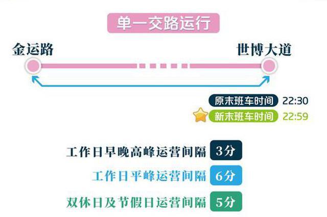 上海轨交13号线24日起间隔时间缩短 运营时间延长