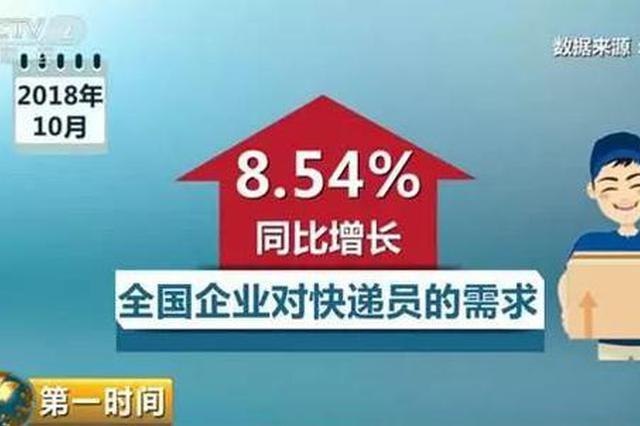 快递员市场供需大幅上涨 上海以8200元月薪位列榜首