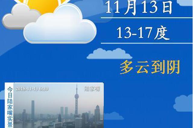 上海告别阴雨潮湿迎来好天气 周四起又有明显降水