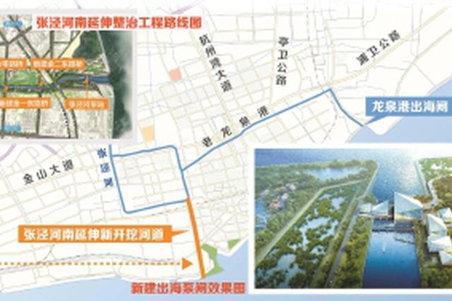 <strong>澳门金沙体育投注</strong>将在杭州湾新开挖一个出海口 提升区域水生态品质