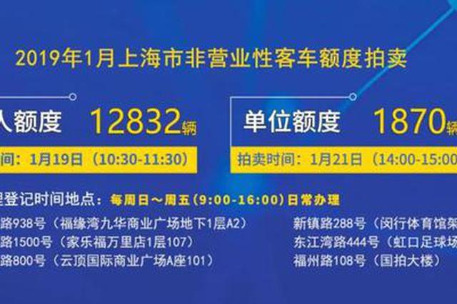 今年沪牌首拍下周六举行额度12832辆 全年警示价公布